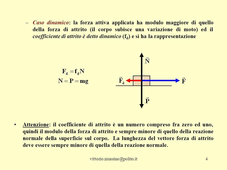 vittorio.mussino@polito.it4 –Caso dinamico: la forza attiva applicata ha modulo maggiore di quello della forza di attrito (il corpo subisce una variaz