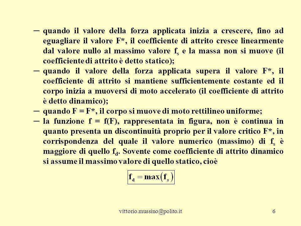 vittorio.mussino@polito.it6 ─quando il valore della forza applicata inizia a crescere, fino ad eguagliare il valore F*, il coefficiente di attrito cre