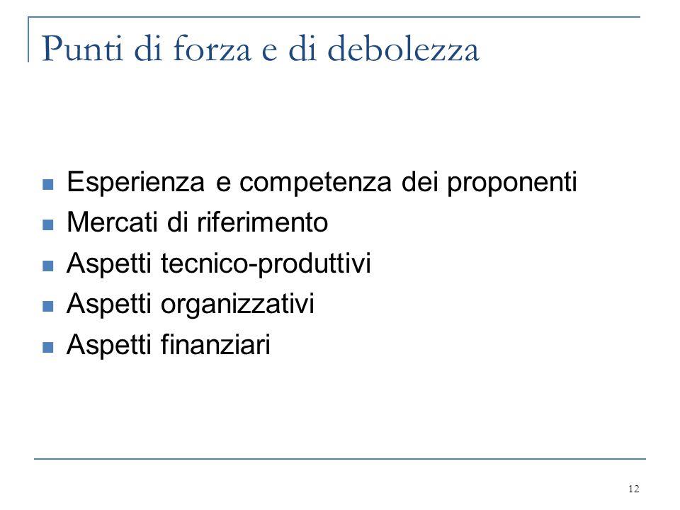 Punti di forza e di debolezza Esperienza e competenza dei proponenti Mercati di riferimento Aspetti tecnico-produttivi Aspetti organizzativi Aspetti f