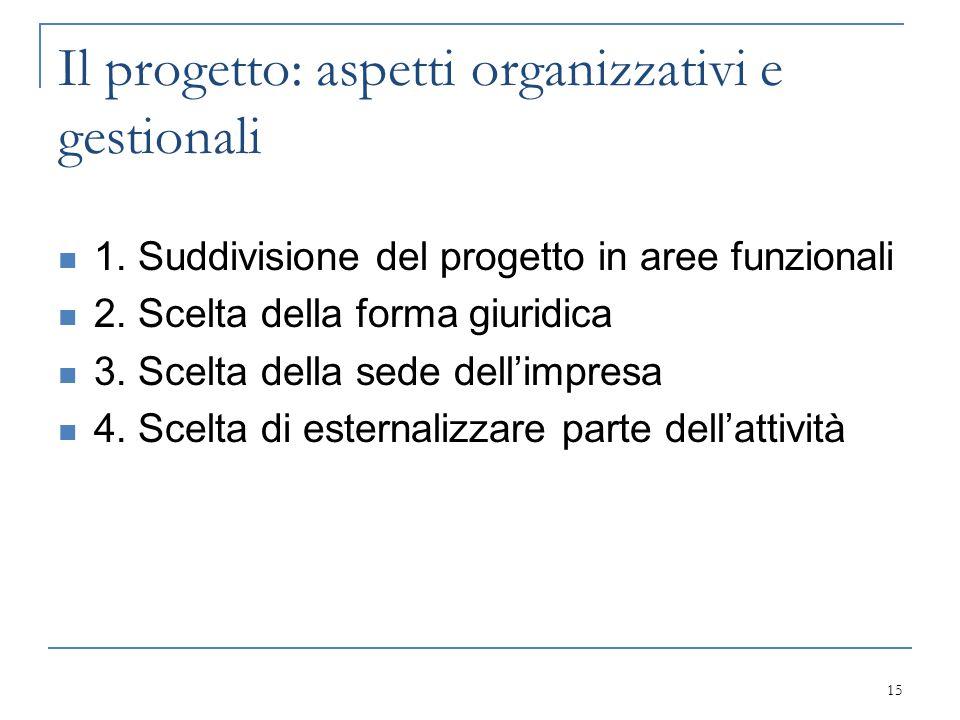 Il progetto: aspetti organizzativi e gestionali 1. Suddivisione del progetto in aree funzionali 2. Scelta della forma giuridica 3. Scelta della sede d