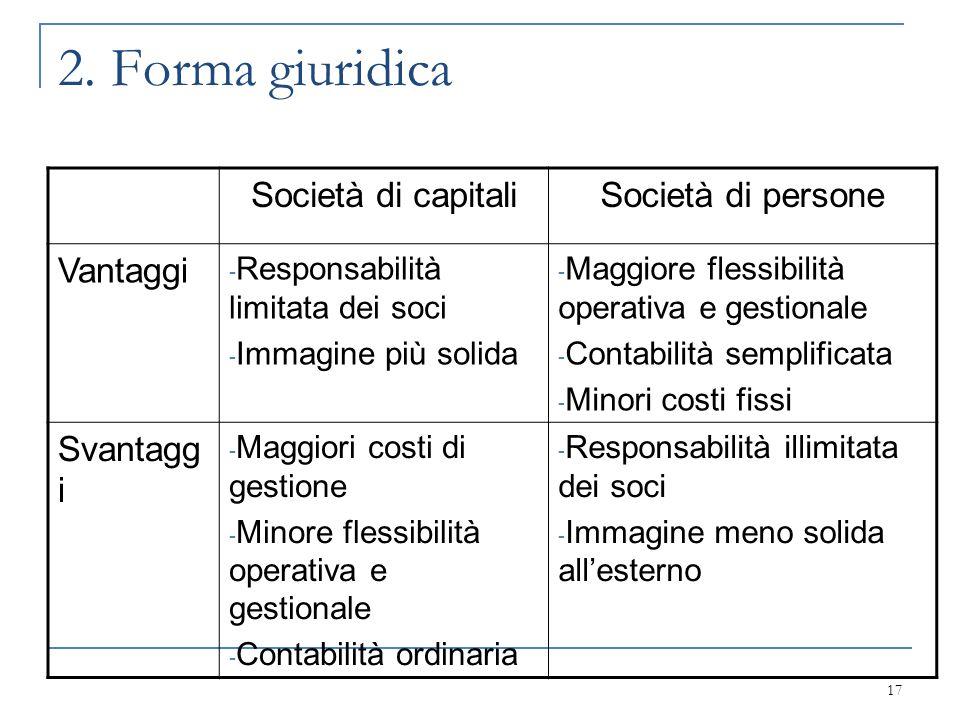 2. Forma giuridica Società di capitaliSocietà di persone Vantaggi - Responsabilità limitata dei soci - Immagine più solida - Maggiore flessibilità ope