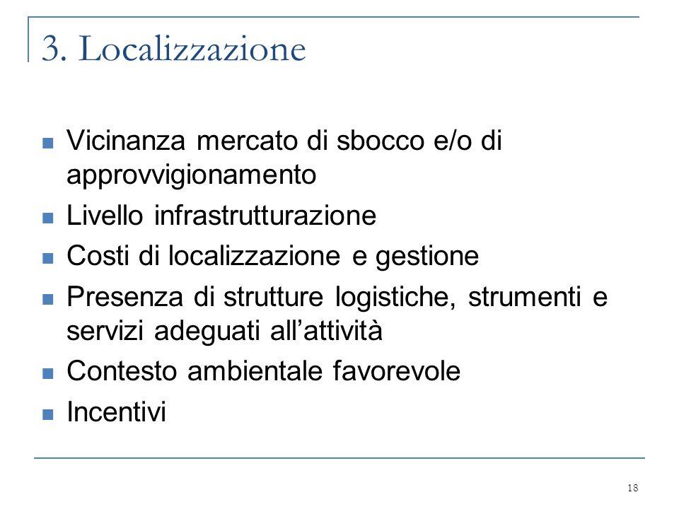 3. Localizzazione Vicinanza mercato di sbocco e/o di approvvigionamento Livello infrastrutturazione Costi di localizzazione e gestione Presenza di str