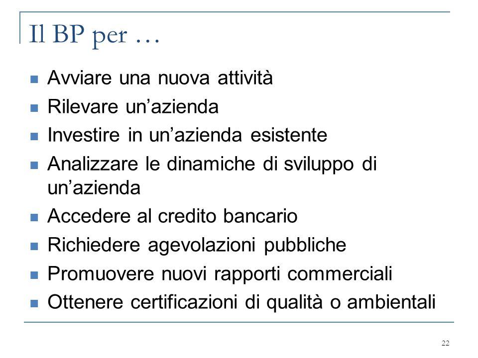 Il BP per … Avviare una nuova attività Rilevare un'azienda Investire in un'azienda esistente Analizzare le dinamiche di sviluppo di un'azienda Acceder