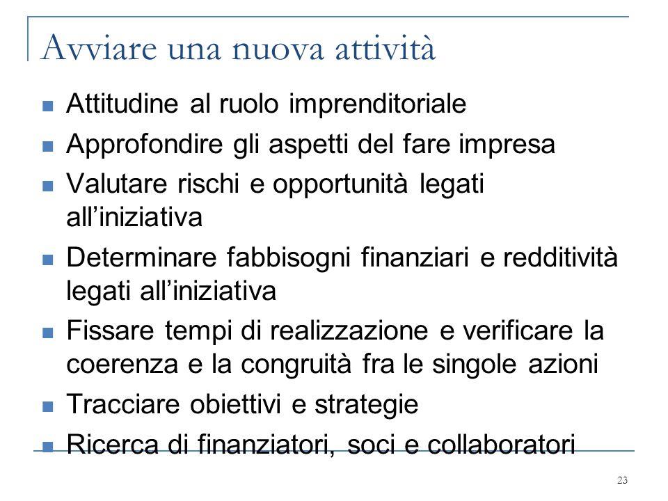 Avviare una nuova attività Attitudine al ruolo imprenditoriale Approfondire gli aspetti del fare impresa Valutare rischi e opportunità legati all'iniz