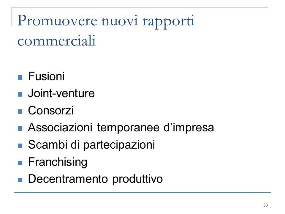 Promuovere nuovi rapporti commerciali Fusioni Joint-venture Consorzi Associazioni temporanee d'impresa Scambi di partecipazioni Franchising Decentrame