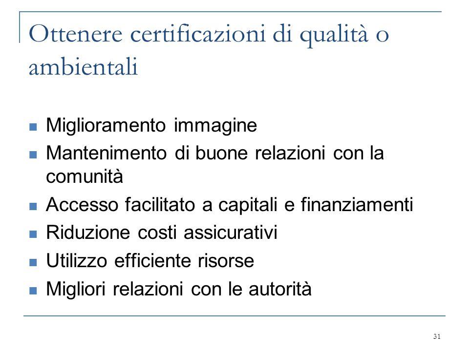 Ottenere certificazioni di qualità o ambientali Miglioramento immagine Mantenimento di buone relazioni con la comunità Accesso facilitato a capitali e