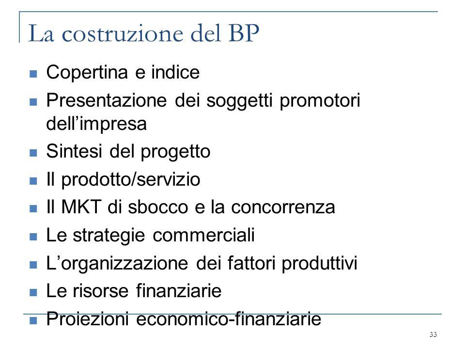 Copertina e indice Presentazione dei soggetti promotori dell'impresa Sintesi del progetto Il prodotto/servizio Il MKT di sbocco e la concorrenza Le st
