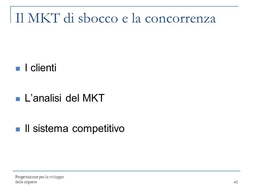 Il MKT di sbocco e la concorrenza I clienti L'analisi del MKT Il sistema competitivo Progettazione per lo sviluppo delle imprese40