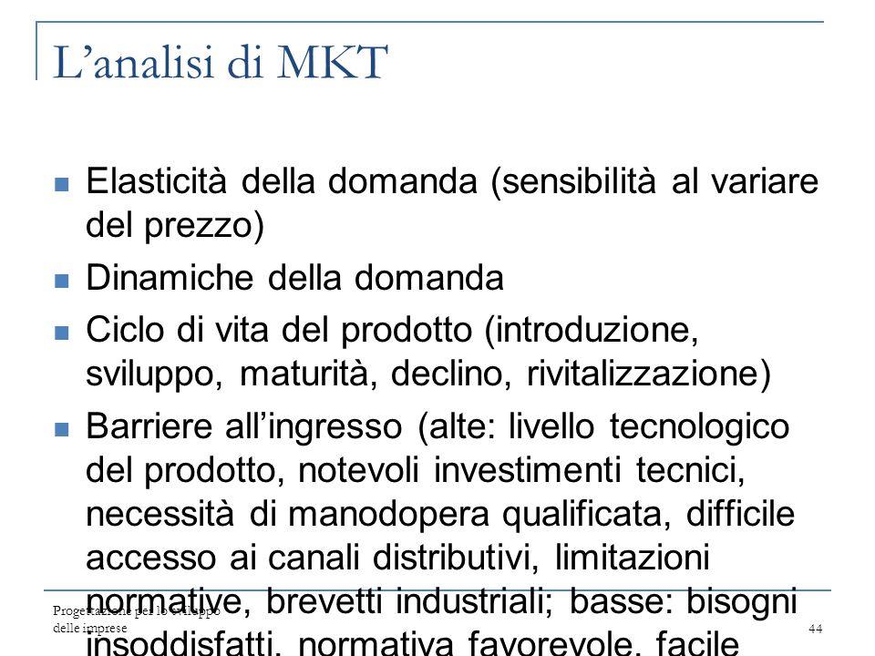 L'analisi di MKT Elasticità della domanda (sensibilità al variare del prezzo) Dinamiche della domanda Ciclo di vita del prodotto (introduzione, svilup