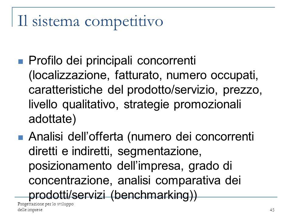 Il sistema competitivo Profilo dei principali concorrenti (localizzazione, fatturato, numero occupati, caratteristiche del prodotto/servizio, prezzo,