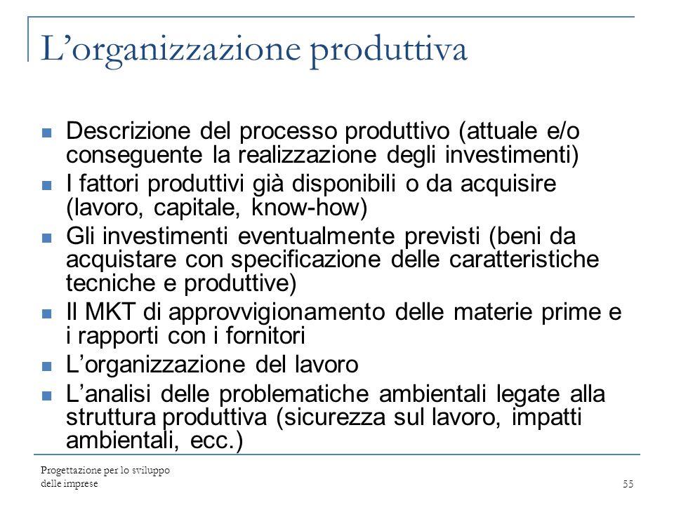 Progettazione per lo sviluppo delle imprese55 L'organizzazione produttiva Descrizione del processo produttivo (attuale e/o conseguente la realizzazion