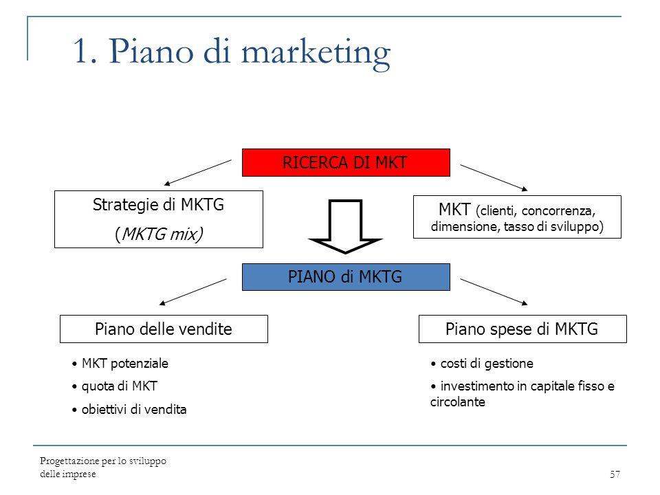 Progettazione per lo sviluppo delle imprese57 1. Piano di marketing RICERCA DI MKT MKT (clienti, concorrenza, dimensione, tasso di sviluppo) Strategie