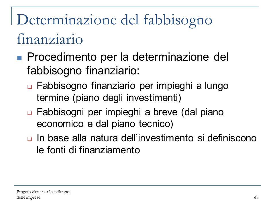 Progettazione per lo sviluppo delle imprese62 Determinazione del fabbisogno finanziario Procedimento per la determinazione del fabbisogno finanziario: