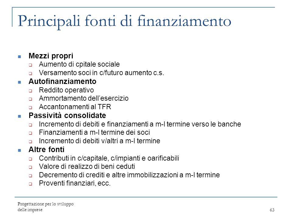 Progettazione per lo sviluppo delle imprese63 Principali fonti di finanziamento Mezzi propri  Aumento di cpitale sociale  Versamento soci in c/futur