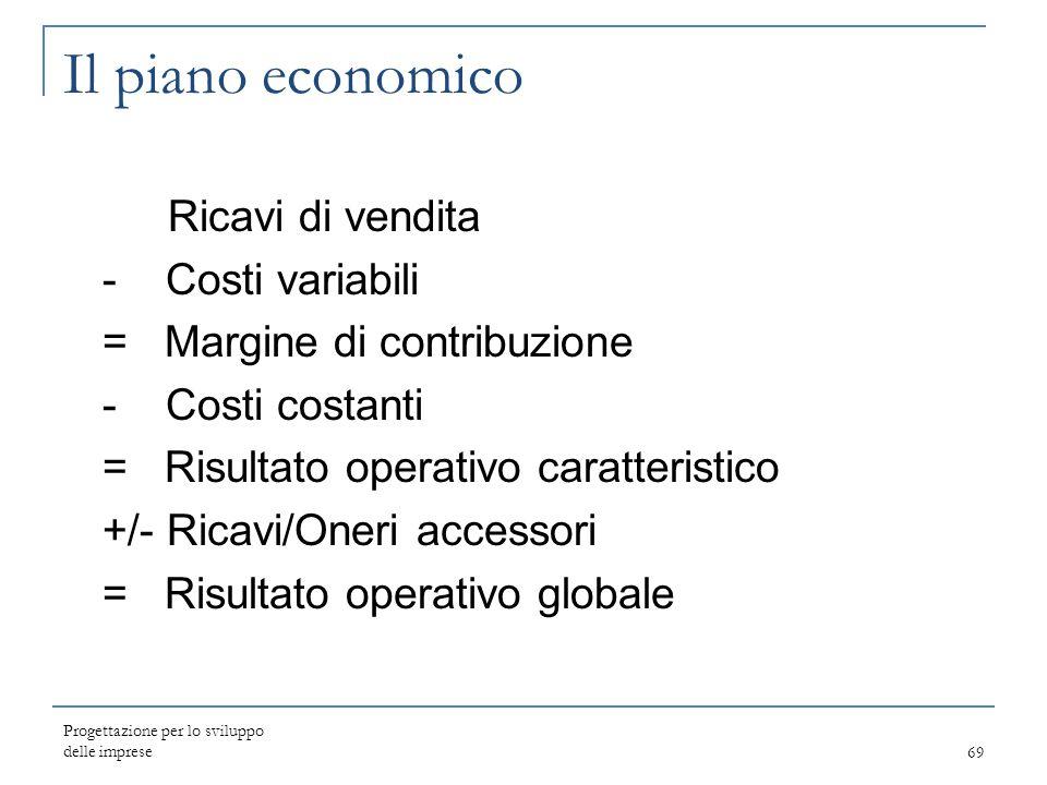 Progettazione per lo sviluppo delle imprese69 Il piano economico Ricavi di vendita - Costi variabili = Margine di contribuzione - Costi costanti = Ris