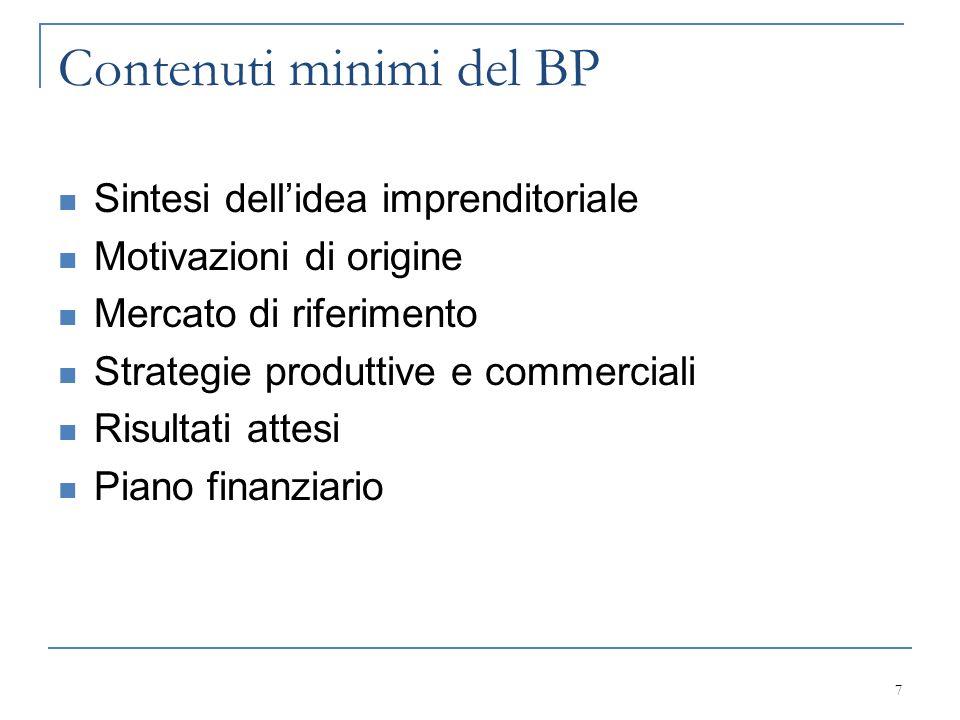 Contenuti minimi del BP Sintesi dell'idea imprenditoriale Motivazioni di origine Mercato di riferimento Strategie produttive e commerciali Risultati a