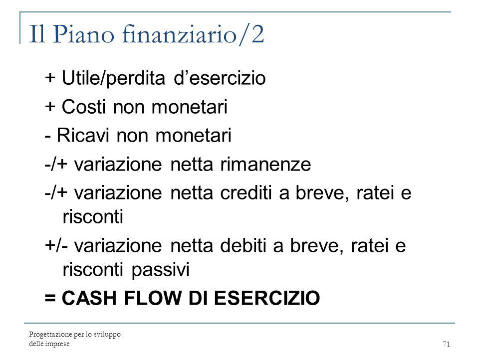 Progettazione per lo sviluppo delle imprese71 Il Piano finanziario/2 + Utile/perdita d'esercizio + Costi non monetari - Ricavi non monetari -/+ variaz