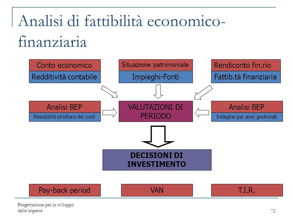 Progettazione per lo sviluppo delle imprese72 Analisi di fattibilità economico- finanziaria Conto economico Redditività contabile Situazione patrimoni