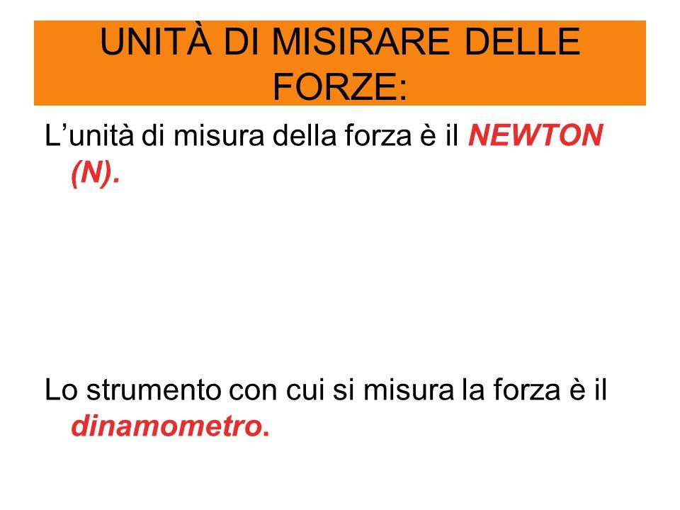 UNITÀ DI MISIRARE DELLE FORZE: L'unità di misura della forza è il NEWTON (N). Lo strumento con cui si misura la forza è il dinamometro.