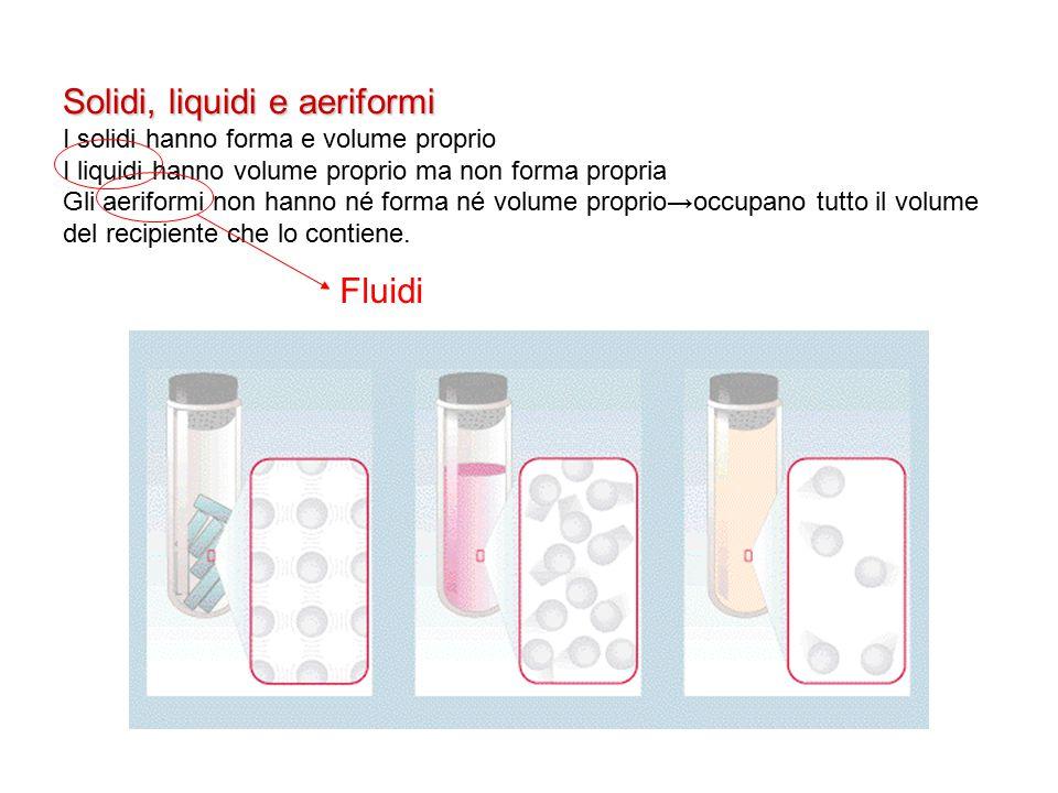 Solidi, liquidi e aeriformi I solidi hanno forma e volume proprio I liquidi hanno volume proprio ma non forma propria Gli aeriformi non hanno né forma
