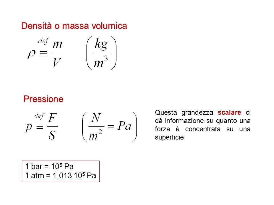 Densità o massa volumica Pressione Questa grandezza scalare ci dà informazione su quanto una forza è concentrata su una superficie 1 bar = 10 5 Pa 1 a