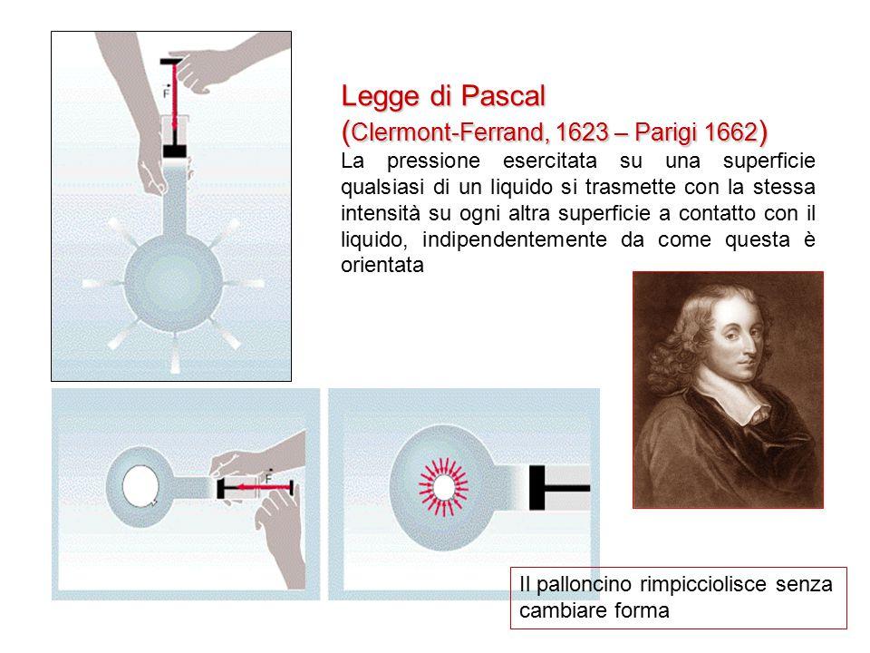 Legge di Pascal ( Clermont-Ferrand, 1623 – Parigi 1662 ) La pressione esercitata su una superficie qualsiasi di un liquido si trasmette con la stessa