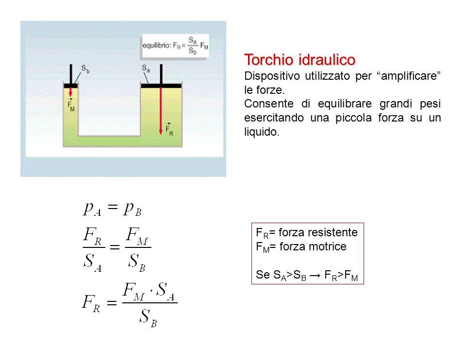 """Torchio idraulico Dispositivo utilizzato per """"amplificare"""" le forze. Consente di equilibrare grandi pesi esercitando una piccola forza su un liquido."""