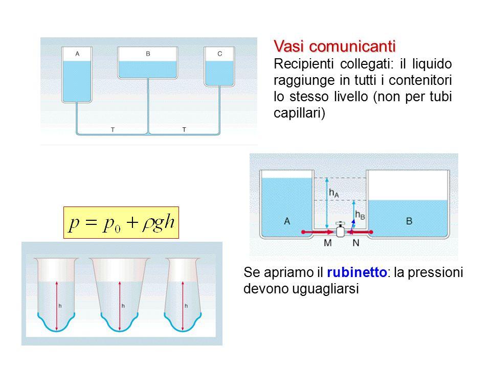 Vasi comunicanti Recipienti collegati: il liquido raggiunge in tutti i contenitori lo stesso livello (non per tubi capillari) Se apriamo il rubinetto: