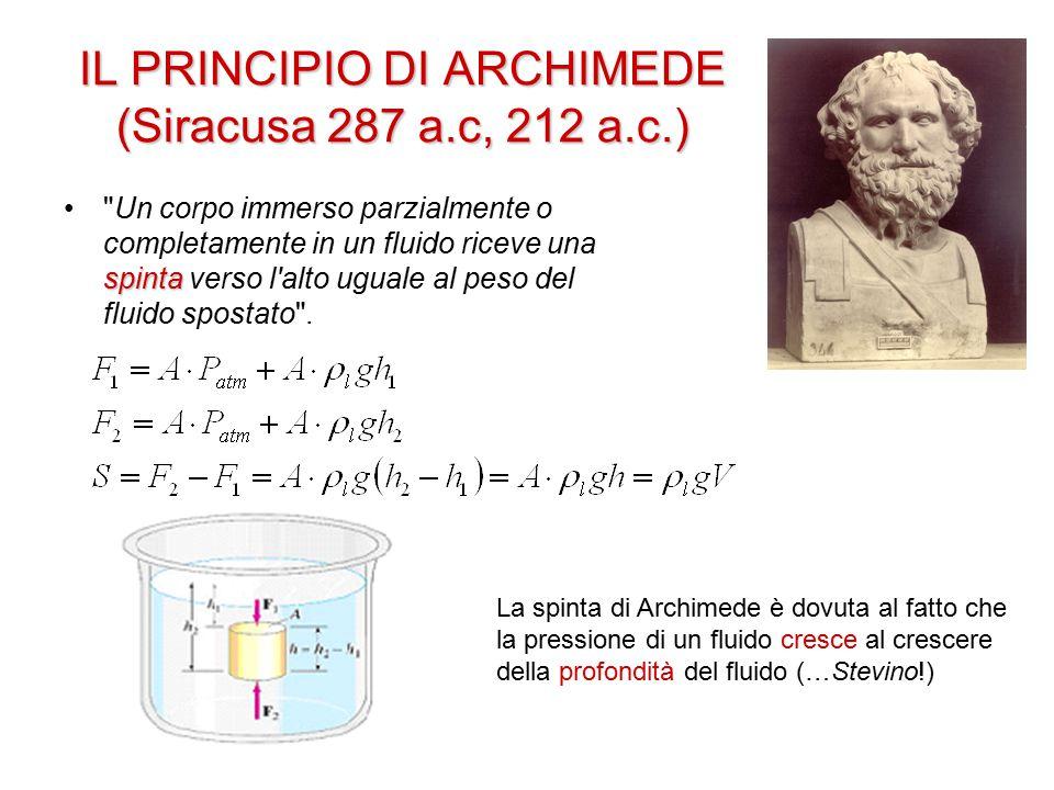 IL PRINCIPIO DI ARCHIMEDE (Siracusa 287 a.c, 212 a.c.) spinta