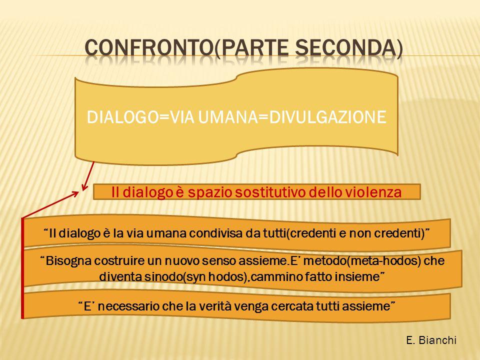 """DIALOGO=VIA UMANA=DIVULGAZIONE """"Il dialogo è la via umana condivisa da tutti(credenti e non credenti)"""" """"Bisogna costruire un nuovo senso assieme.E' me"""