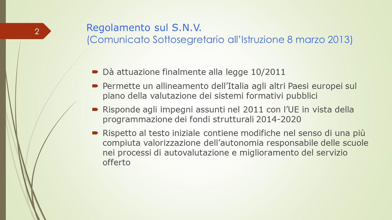 Regolamento sul S.N.V.