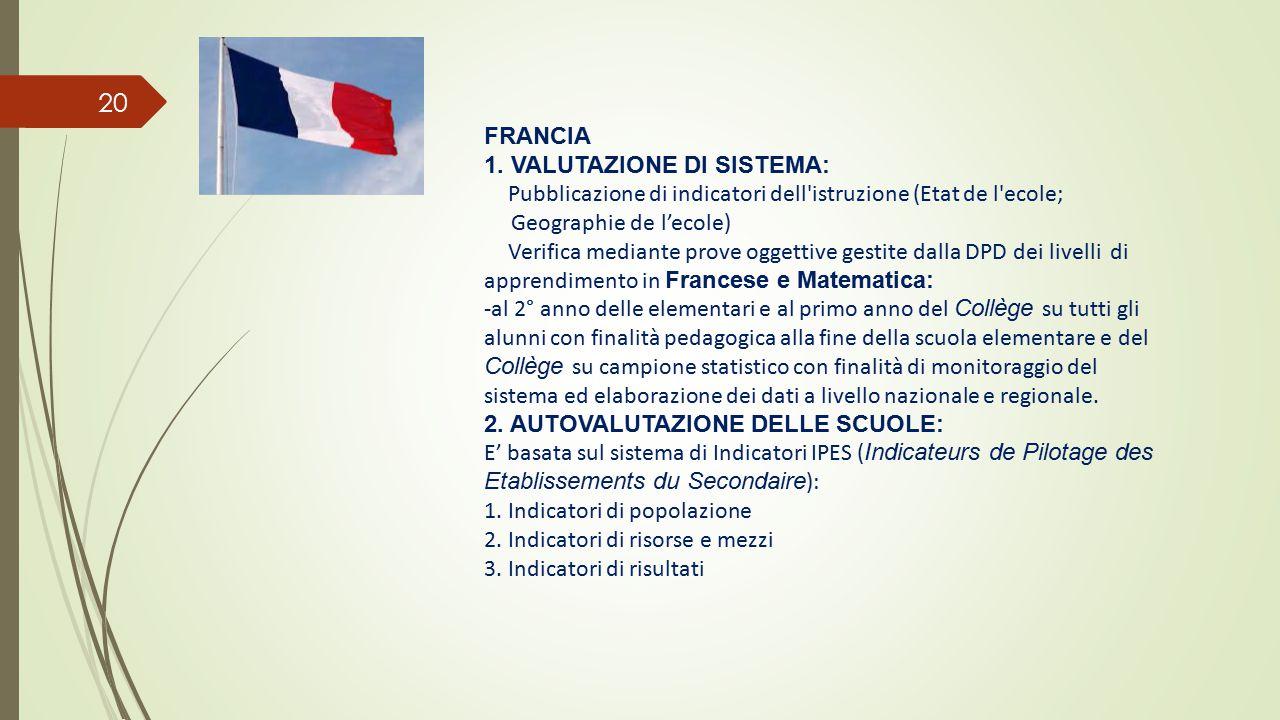 FRANCIA 1.