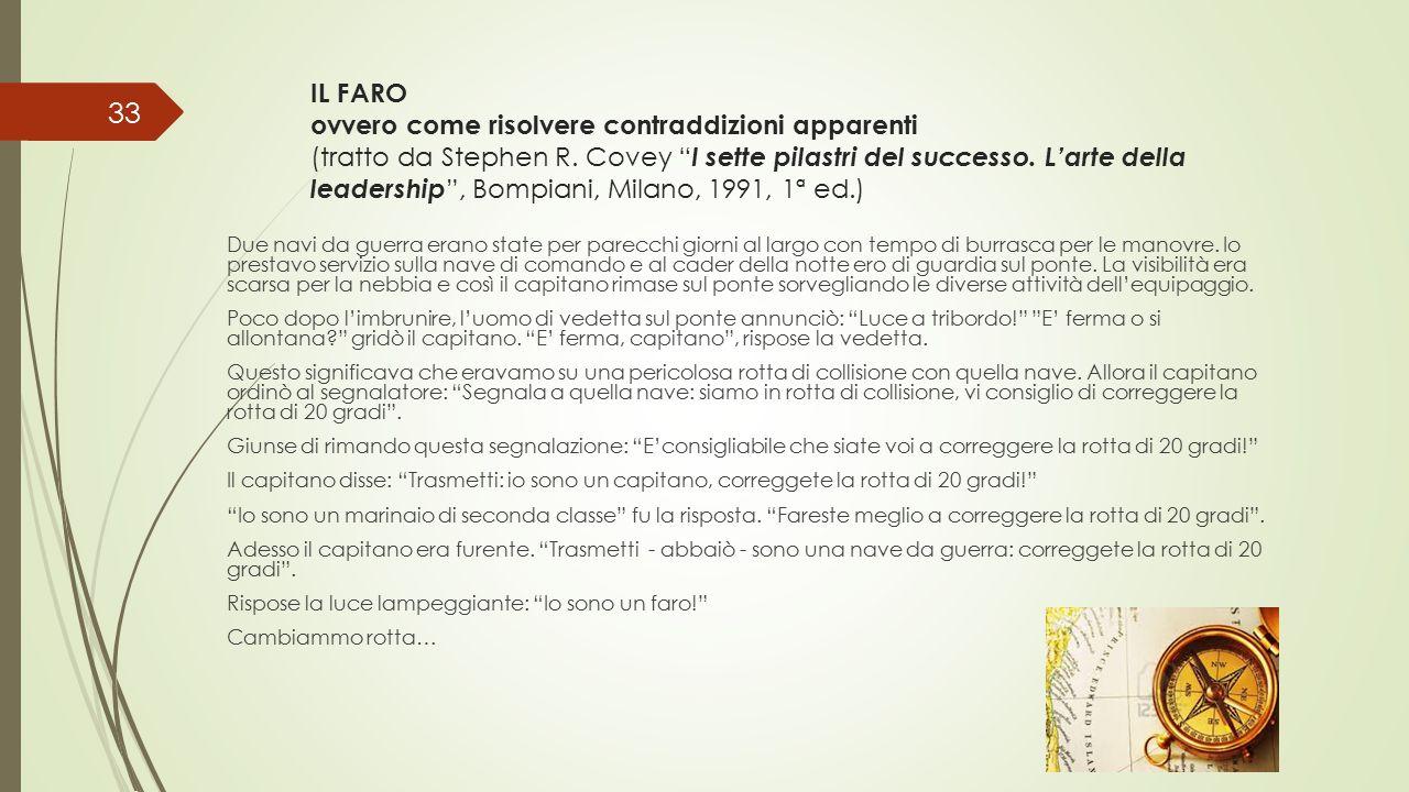 IL FARO ovvero come risolvere contraddizioni apparenti (tratto da Stephen R.