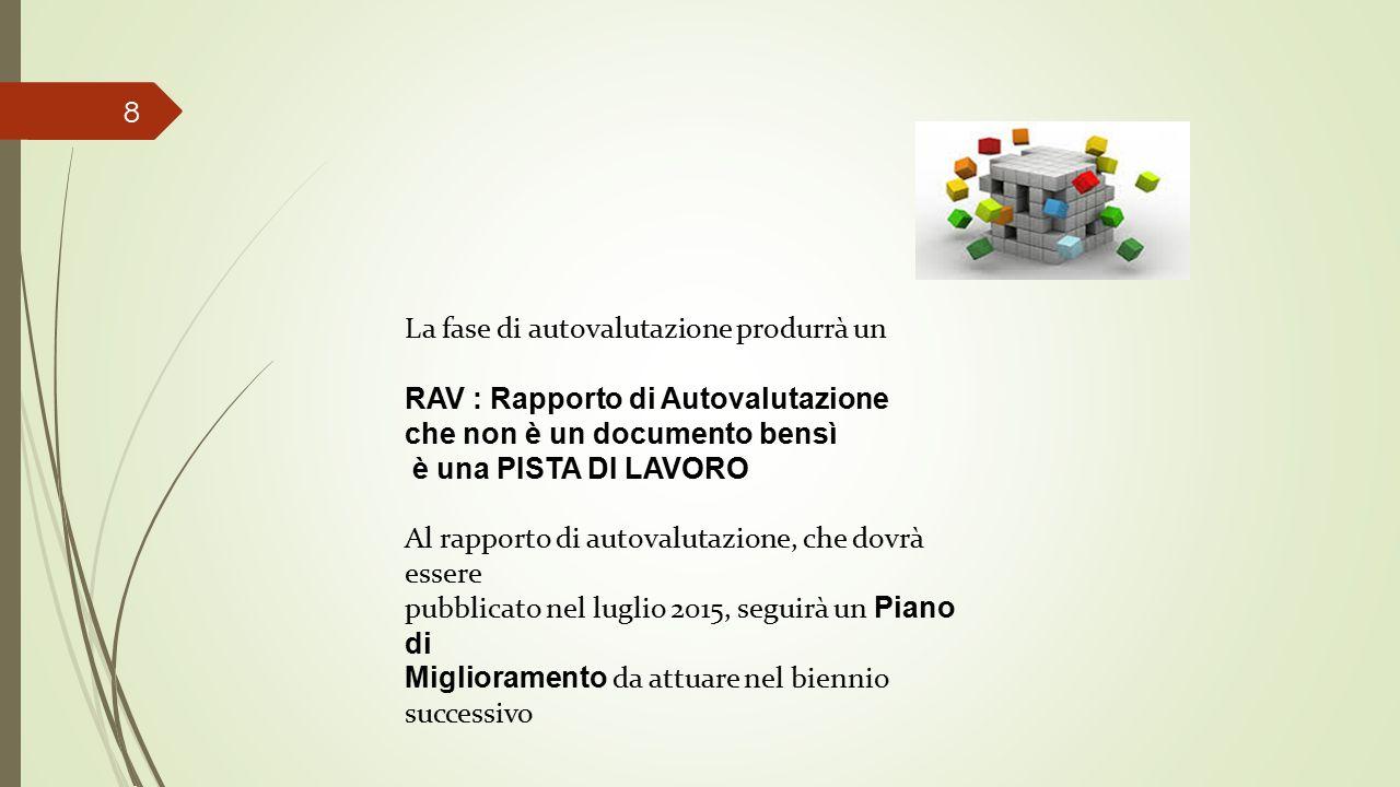 La fase di autovalutazione produrrà un RAV : Rapporto di Autovalutazione che non è un documento bensì è una PISTA DI LAVORO Al rapporto di autovalutazione, che dovrà essere pubblicato nel luglio 2015, seguirà un Piano di Miglioramento da attuare nel biennio successivo 8