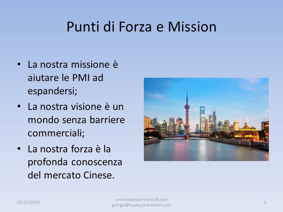 Punti di Forza e Mission La nostra missione è aiutare le PMI ad espandersi; La nostra visione è un mondo senza barriere commerciali; La nostra forza è la profonda conoscenza del mercato Cinese.
