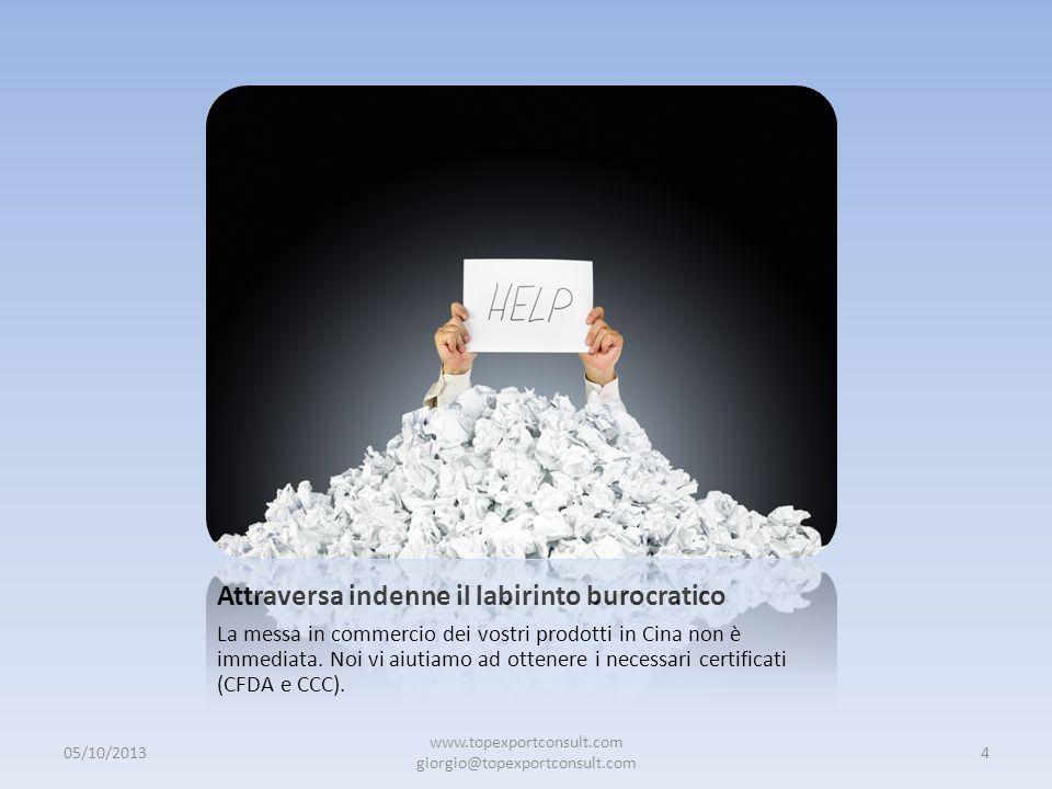 Attraversa indenne il labirinto burocratico La messa in commercio dei vostri prodotti in Cina non è immediata.