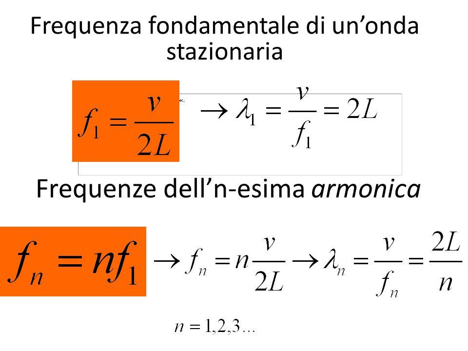 Frequenza fondamentale di un'onda stazionaria Frequenze dell'n-esima armonica
