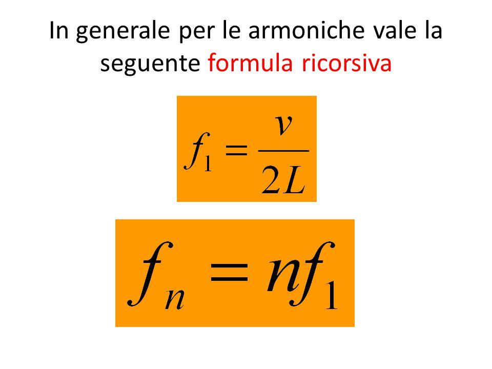 In generale per le armoniche vale la seguente formula ricorsiva