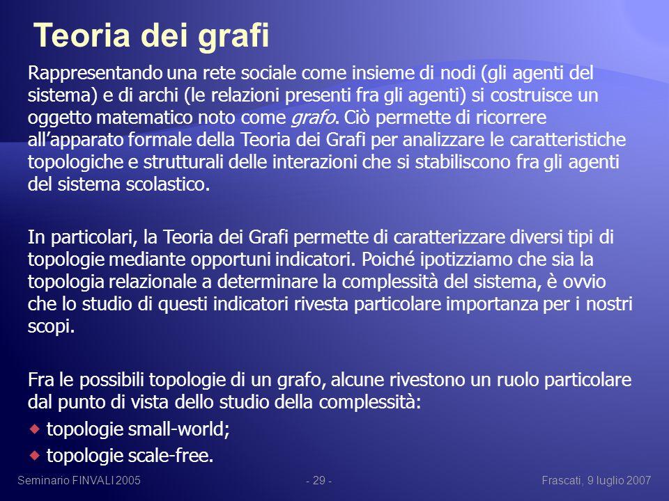 Seminario FINVALI 2005Frascati, 9 luglio 2007- 29 - Rappresentando una rete sociale come insieme di nodi (gli agenti del sistema) e di archi (le relazioni presenti fra gli agenti) si costruisce un oggetto matematico noto come grafo.