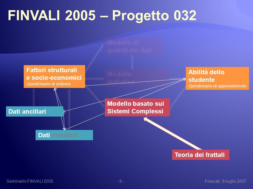 Seminario FINVALI 2005Frascati, 9 luglio 2007- 40 - Frattali Misurare la lunghezza della costa di un'isola: la lunghezza misurata dipende dal righello (unità di misura) utilizzato, vale a dire dalla risoluzione spaziale a cui vediamo la costa.