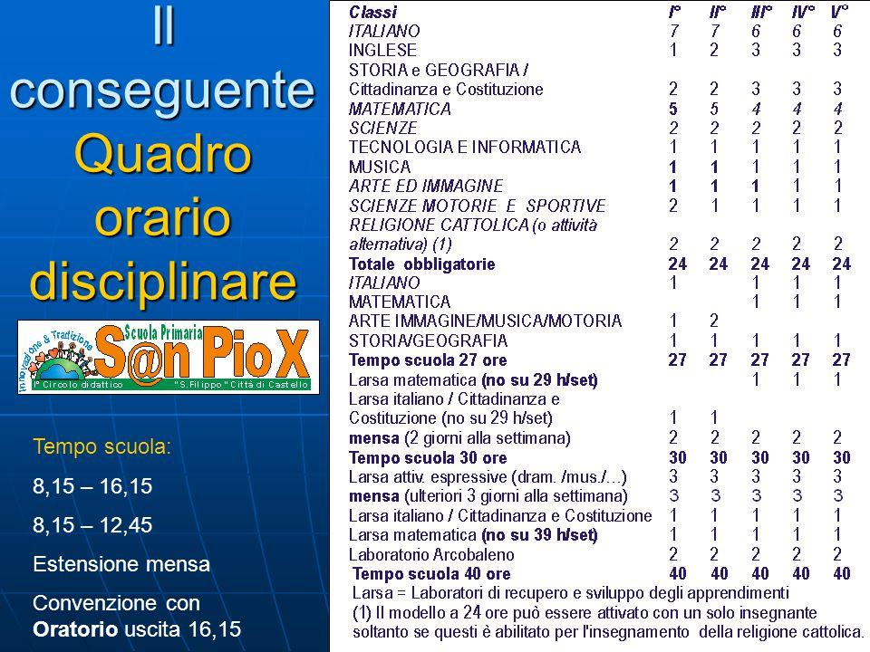 Modello generale di organizzazione delle discipline nella scuola primaria Il conseguente Quadro orario disciplinare Tempo scuola: 8,15 – 16,15 8,15 –