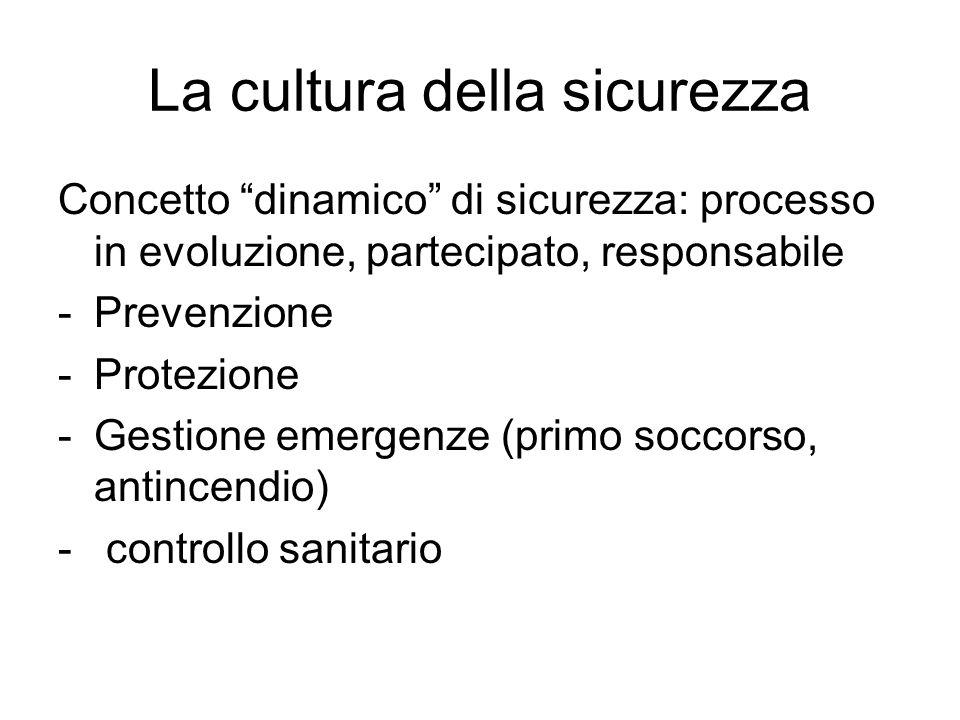 """La cultura della sicurezza Concetto """"dinamico"""" di sicurezza: processo in evoluzione, partecipato, responsabile -Prevenzione -Protezione -Gestione emer"""