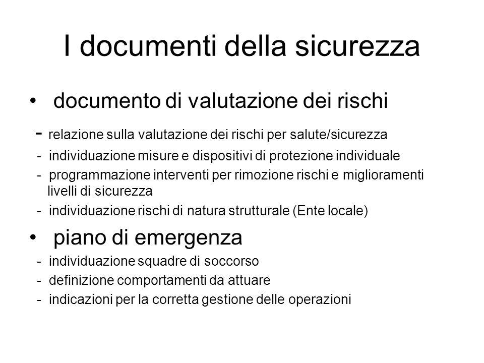 I documenti della sicurezza documento di valutazione dei rischi - relazione sulla valutazione dei rischi per salute/sicurezza - individuazione misure