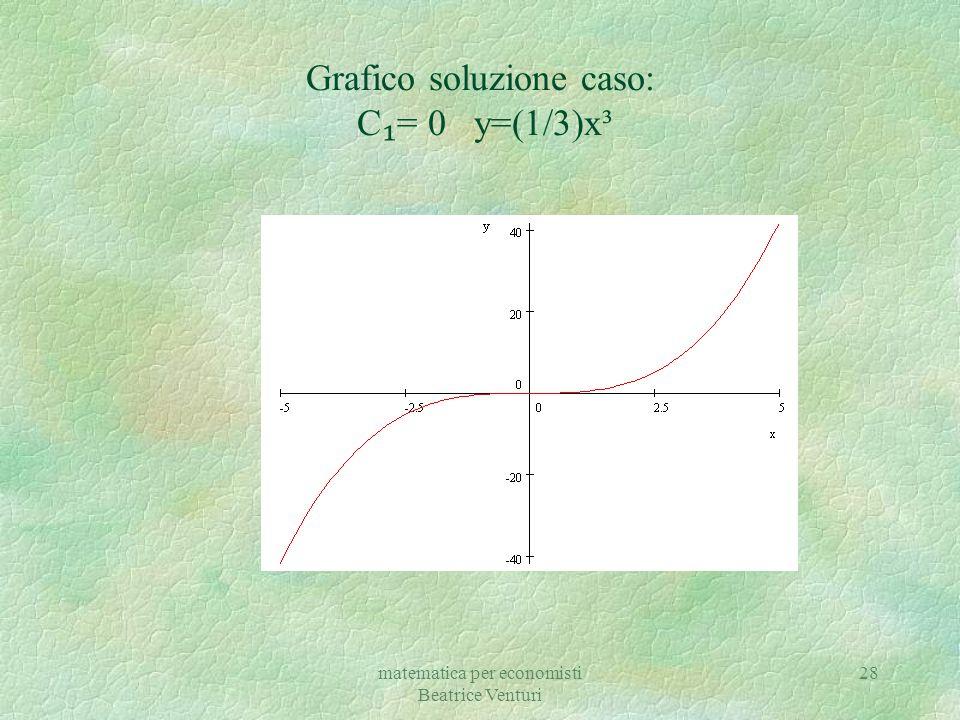 matematica per economisti Beatrice Venturi 29 INTEGRALE SINGOLARE Si chiama integrale singolare o di frontiera dell equazione differenziale ogni eventuale integrale la cui corrispondente curva risulti interamente giacente sulla frontiera.