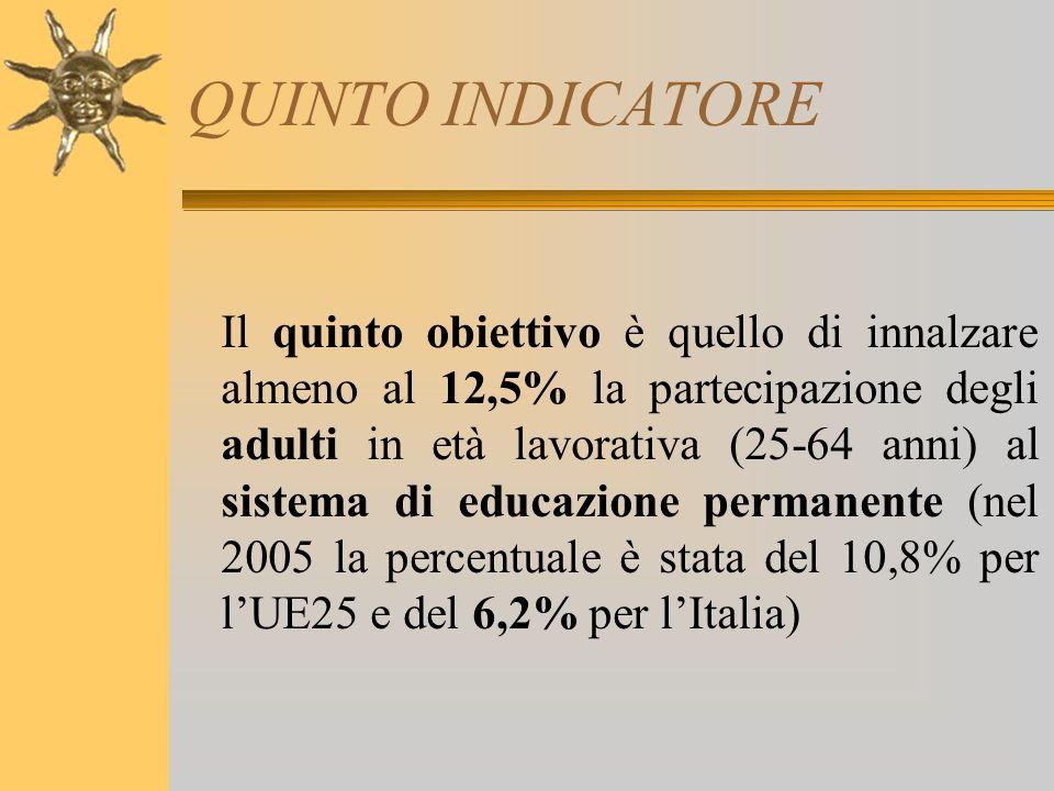 QUINTO INDICATORE Il quinto obiettivo è quello di innalzare almeno al 12,5% la partecipazione degli adulti in età lavorativa (25-64 anni) al sistema d