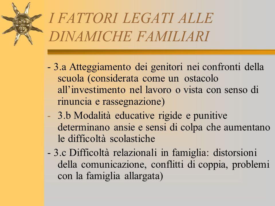 I FATTORI LEGATI ALLE DINAMICHE FAMILIARI - 3.a Atteggiamento dei genitori nei confronti della scuola (considerata come un ostacolo all'investimento n