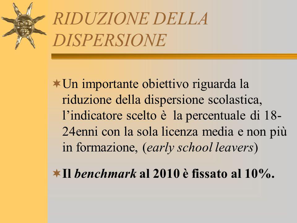 RIDUZIONE DELLA DISPERSIONE  Un importante obiettivo riguarda la riduzione della dispersione scolastica, l'indicatore scelto è la percentuale di 18-