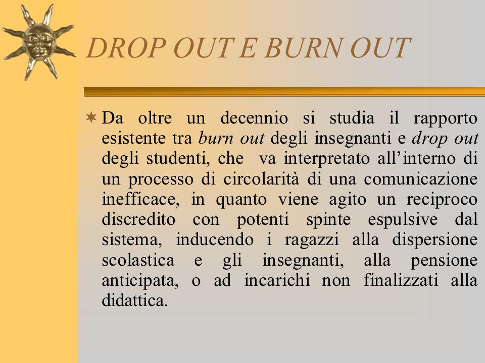 DROP OUT E BURN OUT  Da oltre un decennio si studia il rapporto esistente tra burn out degli insegnanti e drop out degli studenti, che va interpretat