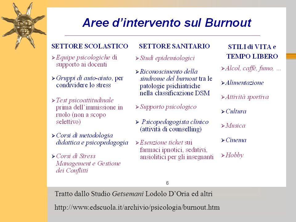 Tratto dallo Studio Getsemani Lodolo D'Oria ed altri http://www.edscuola.it/archivio/psicologia/burnout.htm