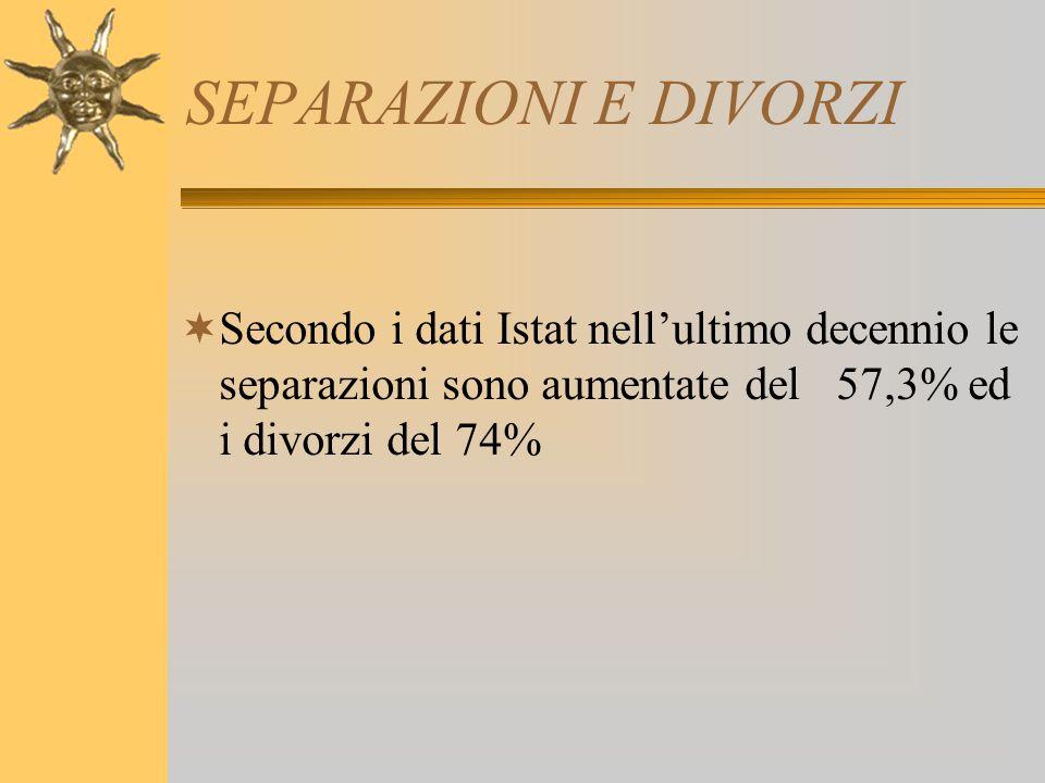 SEPARAZIONI E DIVORZI  Secondo i dati Istat nell'ultimo decennio le separazioni sono aumentate del 57,3% ed i divorzi del 74%